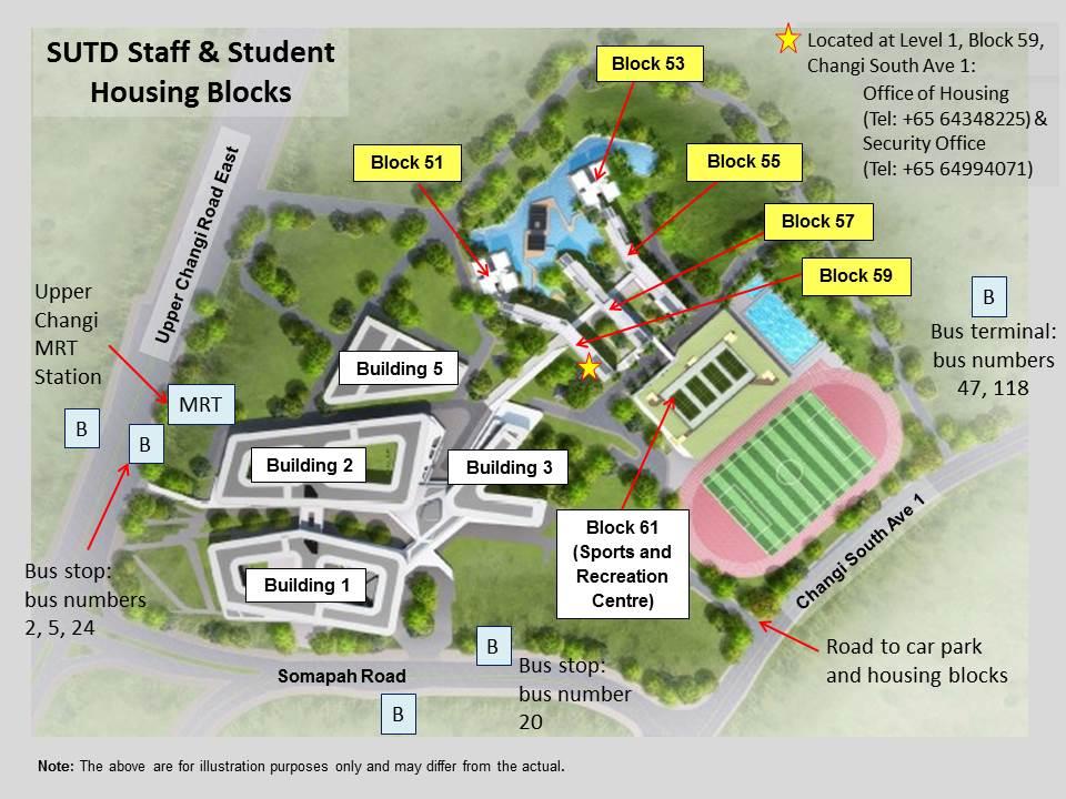 Singapore University of Technology and Design: Housing