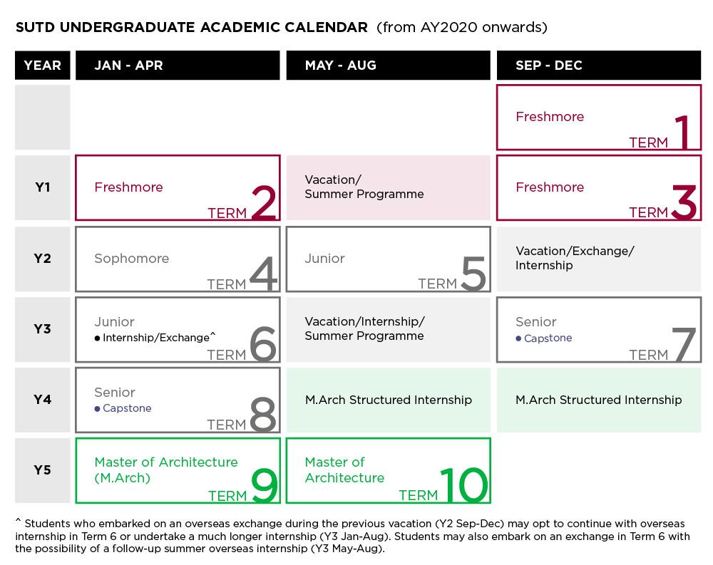 Utd Academic Calendar Spring 2022.Singapore University Of Technology And Design Education