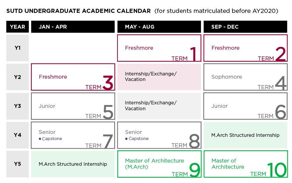 Utd Fall 2022 Calendar.Singapore University Of Technology And Design Education