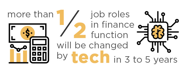 Report Maps Out How Companies Can Redesign their Finance Function Amid Digital Transformation