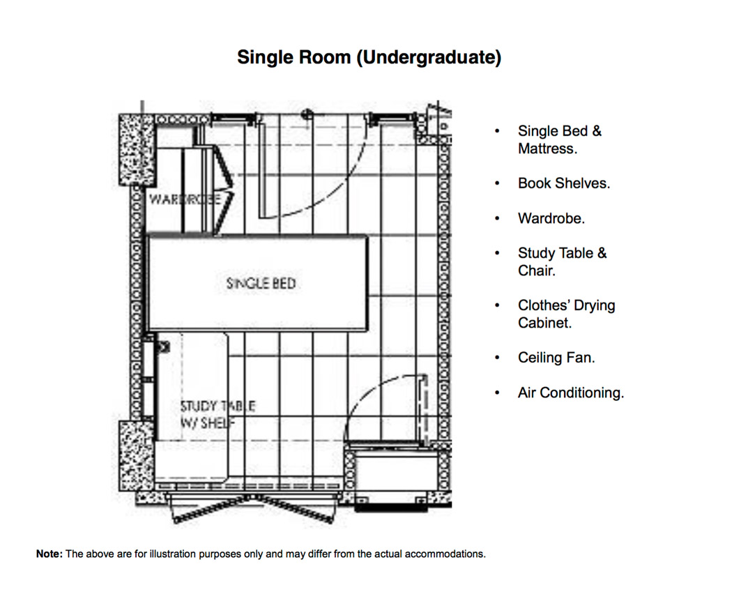 undergrad_room_type